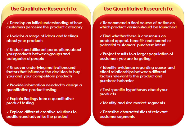 quantitative approaches to research