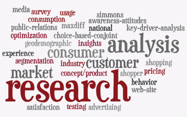 When to Use Different Types of Market Research