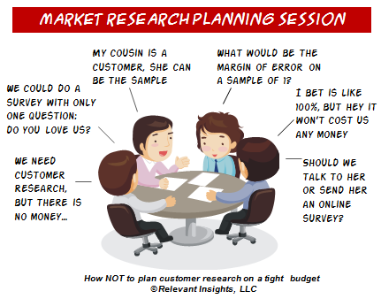 Insightful Planning On A Tight Market Research Budget