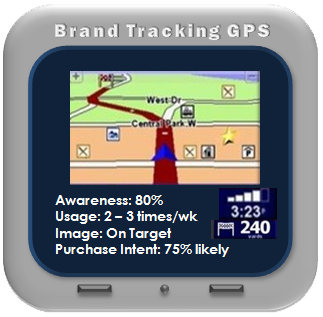 brand tracking gps
