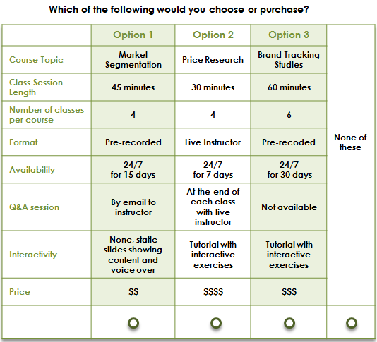Conjoint Analysis And Realism In Price Research Relevant Insights