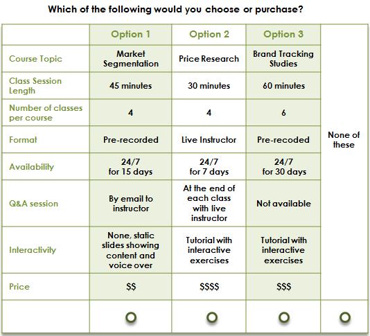 Choice-Based Conjoint Choice Task
