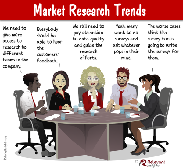 Market Research Trends in 2011