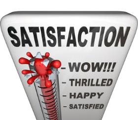Measure Customer Satisfaction