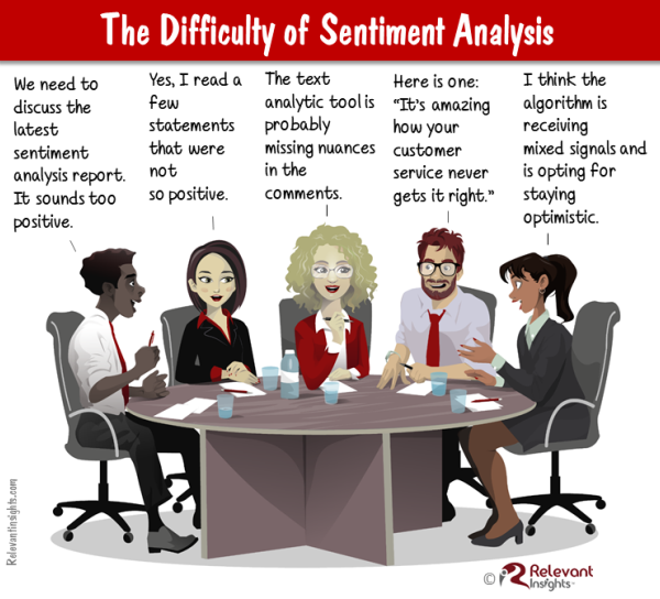 State of Sentiment Analysis
