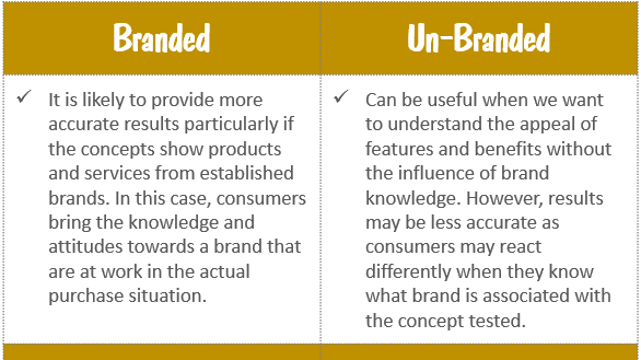Branded vs. Un-Branded Product Concept Tests