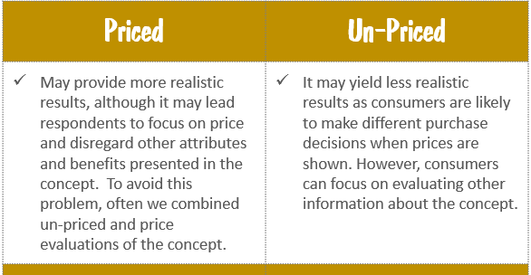 Price vs. Un-Priced Product Concept Test
