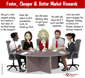 Faster, Cheaper, and Better Market Research Cartoon