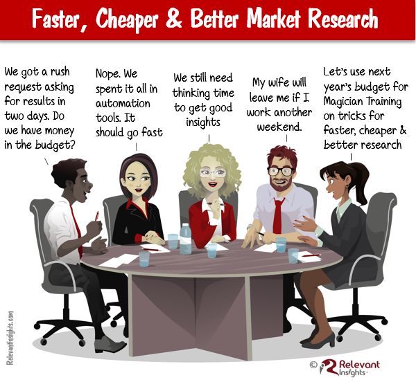 Why Faster, Cheaper, and Better Market Research Is A Dangerous Illusion