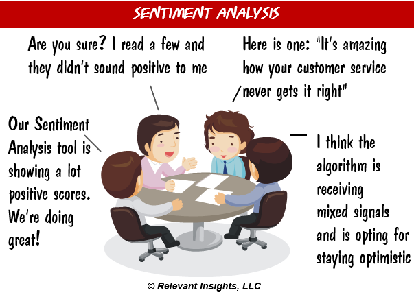 The state of Sentiment Analysis