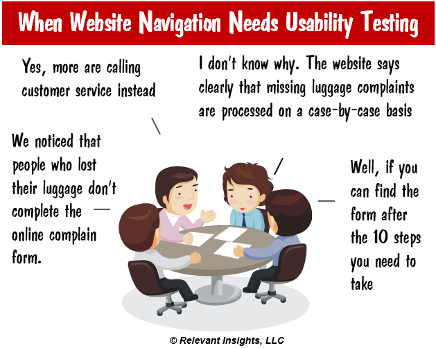 When Website Navigation Needs Usability Testing