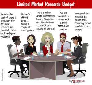 Limited market research budget cartoon