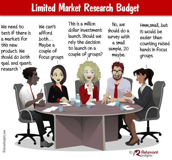Don't Let The Budget Dictate Your Market Research Approach
