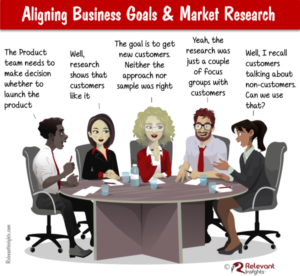 How to Align Business Goals With Market Research Approach