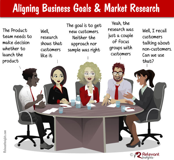 How To Align Business Goals With Market Research