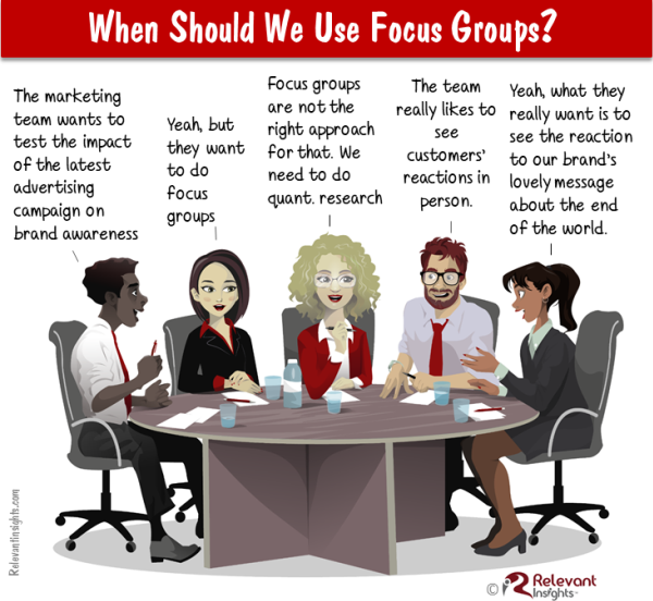 When Using Focus Groups Makes Sense