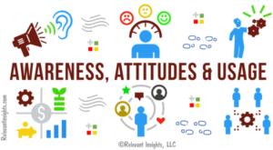 Awareness, Attitudes, and Usage