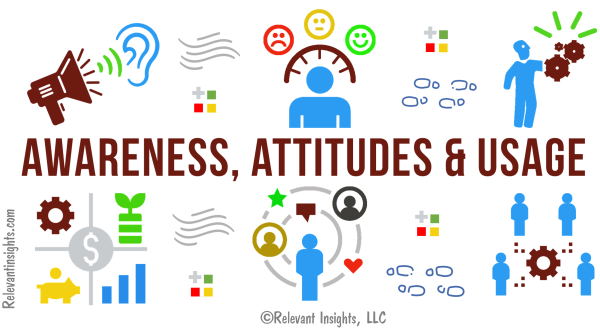 Awareness, Attitude & Usage Metrics That Will Guide Your Success