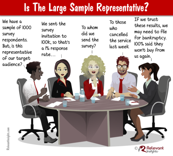Why a Large Sample Doesn't Guarantee a Representative Sample