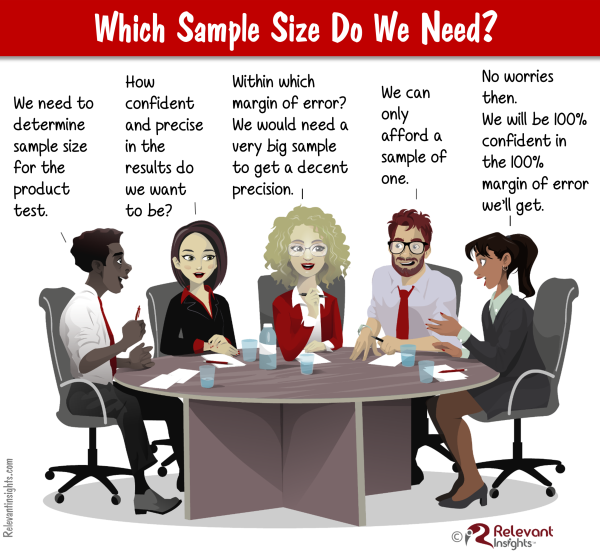 Why Sample Size Matters