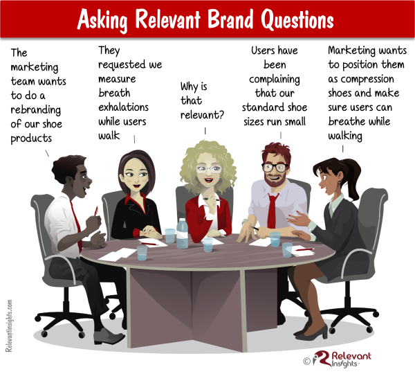 Useful Questions To Assess Branding Research Quality