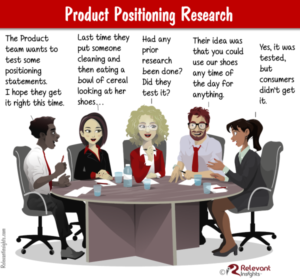 How Product Positioning Affects Evaluations