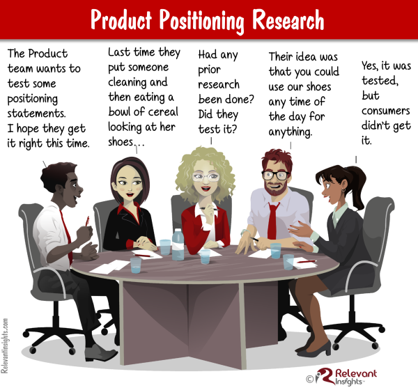 How Product Positioning Affects Product Evaluations