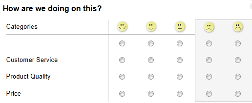 Rating Question with smilies