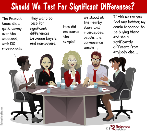 Testing For Significant Differences In Convenience Samples – What Is The Point?
