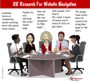 Usability Guidelines for Website Navigation