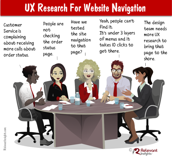 10 Guidelines For Testing Website Navigation