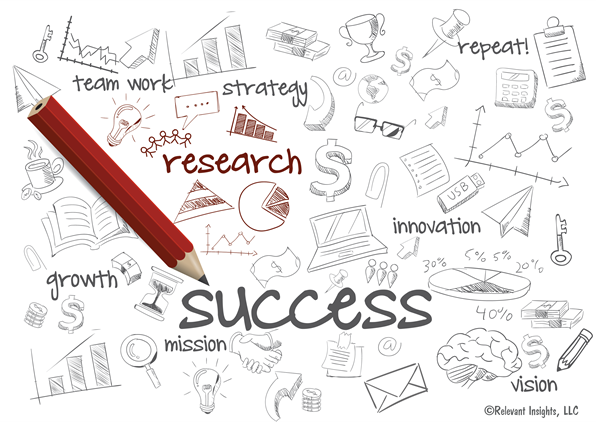Your Market Research Plan to Succeed As a Startup