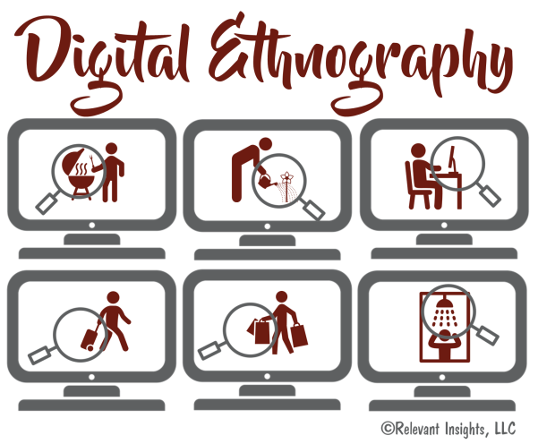 How To Use Digital Ethnography To Understand Real Product Use