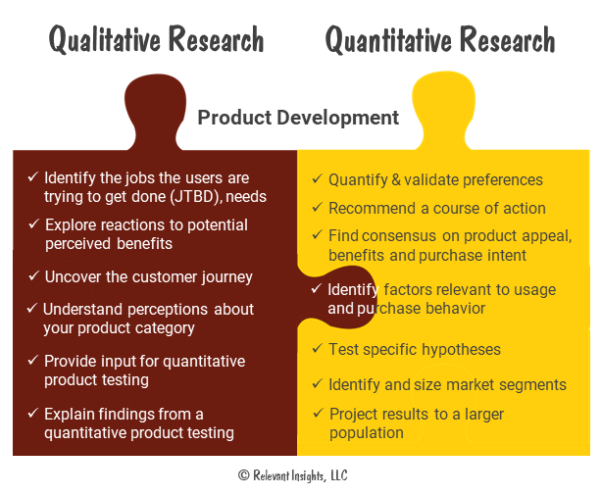Qualitative Reseaerch vs.Quantitative-Research in New Product Development