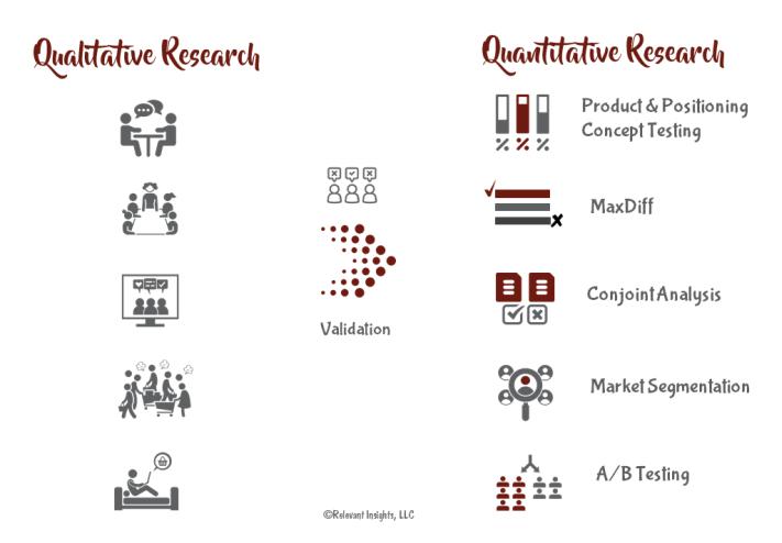 Qualitative Research Validation Methods