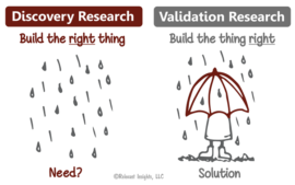 Discovery Research vs. Validation Research