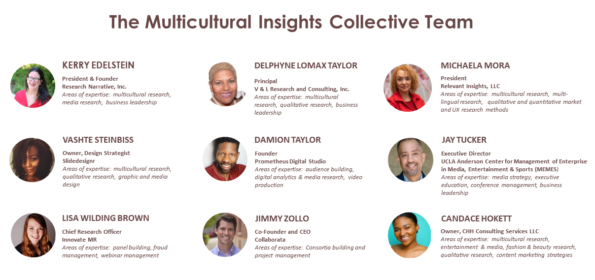 Multicultural Insights Collective
