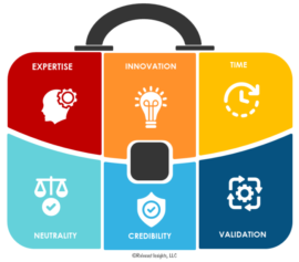 When do you need a market research vendor?